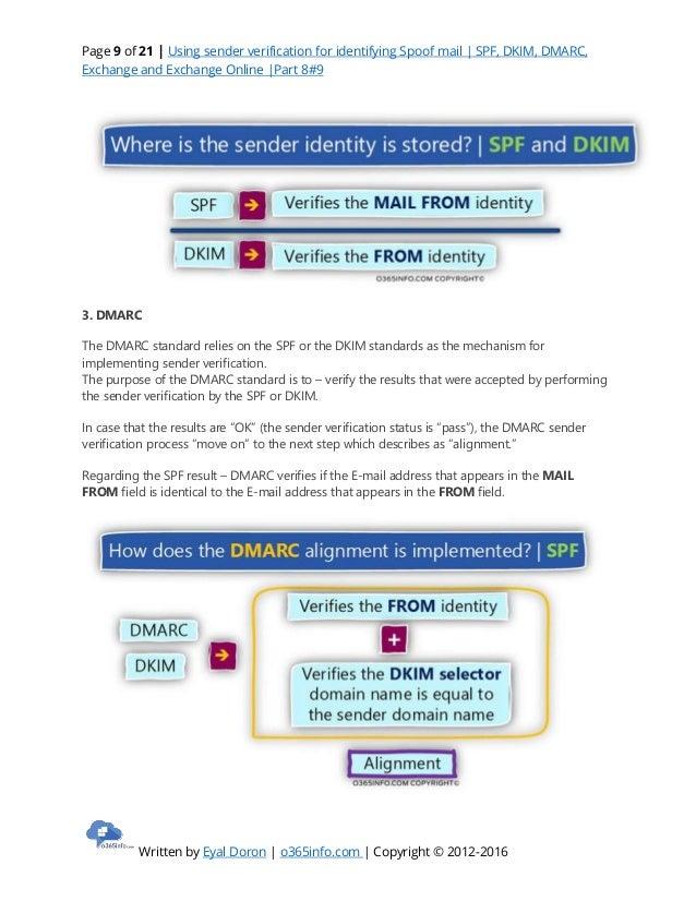 Using sender verification for identifying spoof mail spf, dkim, dmar…
