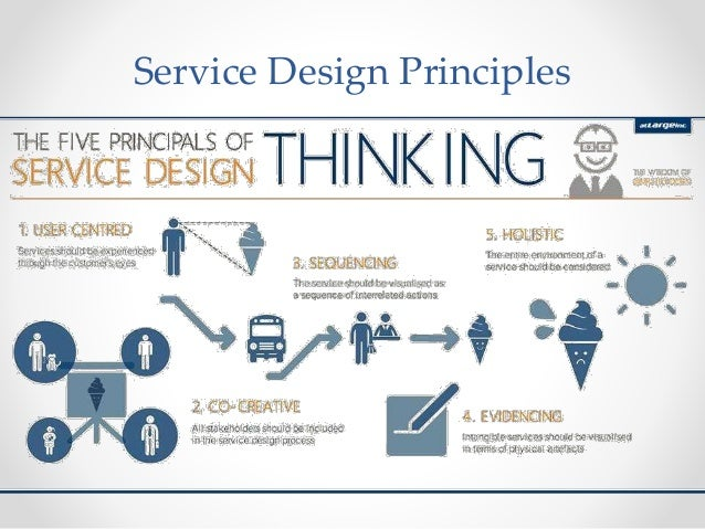 Using service design thinking to make awesome products for Product and service design