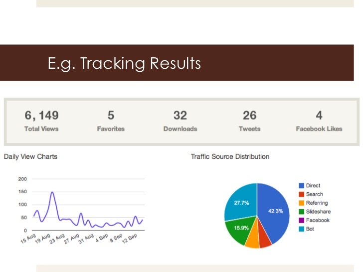 E.g. Tracking Results