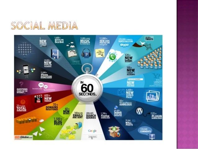 how to use social media responsibly