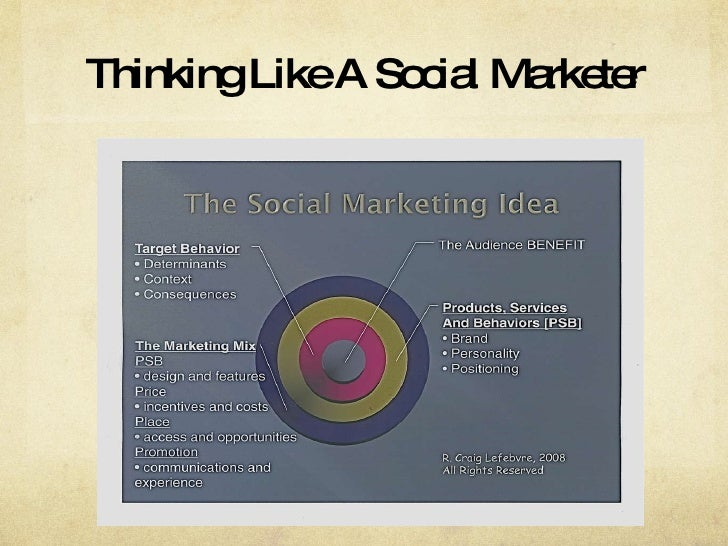 Thinking Like A Social Marketer<br / ...