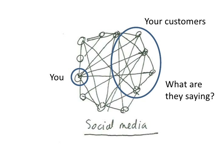 """quot;Social media isn't just about big networks like Facebook and MySpace,     it's about brands having conversations."""" Ll..."""