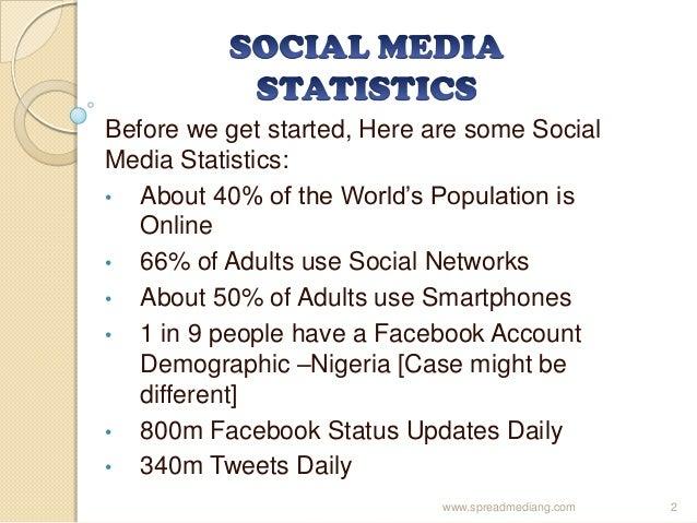 Using Social Media For Your Beauty Business Slide 2