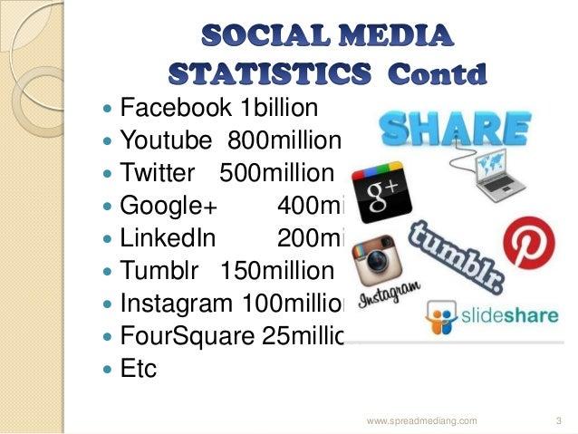 Using Social Media For Your Beauty Business Slide 3