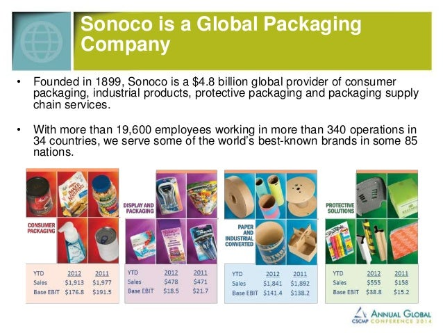 Sonoco's S&OP Timeline  • 2006:  – Paper Division Leadership Chartered S&OP initiative  • 2007:  – Engaged Oliver Wight – ...