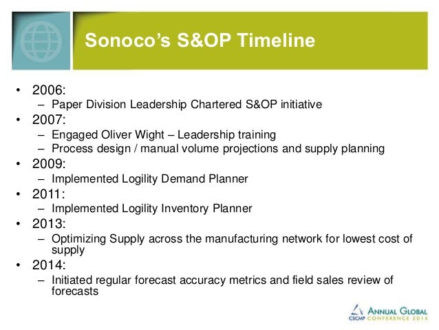 """S&OP is a data driven process  • Sonoco started with the data available  – As the process matured, we """"outgrew"""" our spread..."""