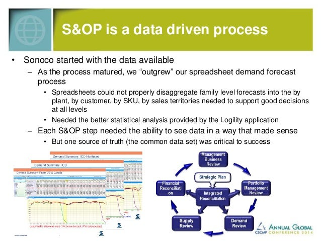 Capacity Load Analysis  35