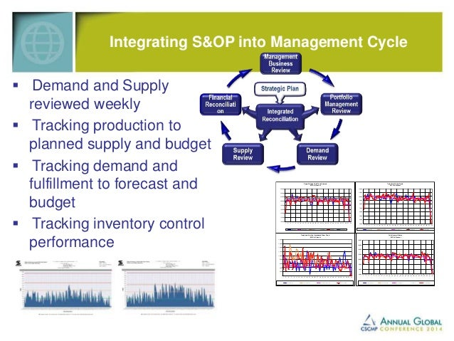 Key Takeaways  Lean pull systems are most effective in combination with data  driven, disciplined supply chain practices -...