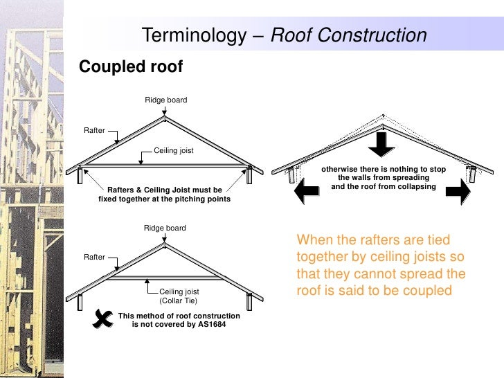 Roofing Rafters Amp What Is The Used Of Roof Rafters U2013