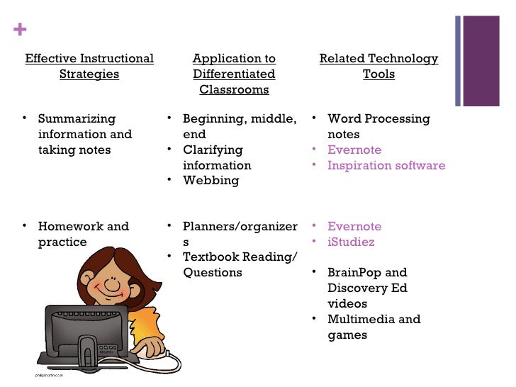 Using Technology To Differentiate Instruction