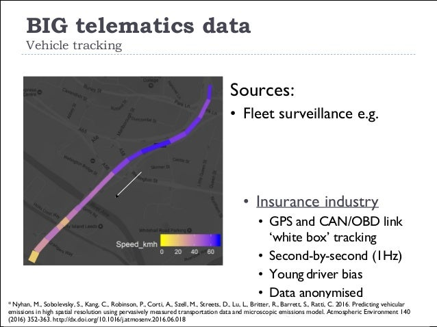BIG telematics data www.thefloow.com| insights from telematics and mass mobility analysis 3 Chapman, S. 2016. Vehicular Ai...