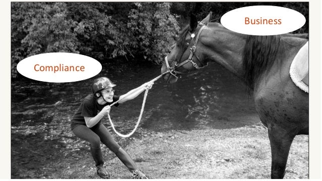 Compliance Business