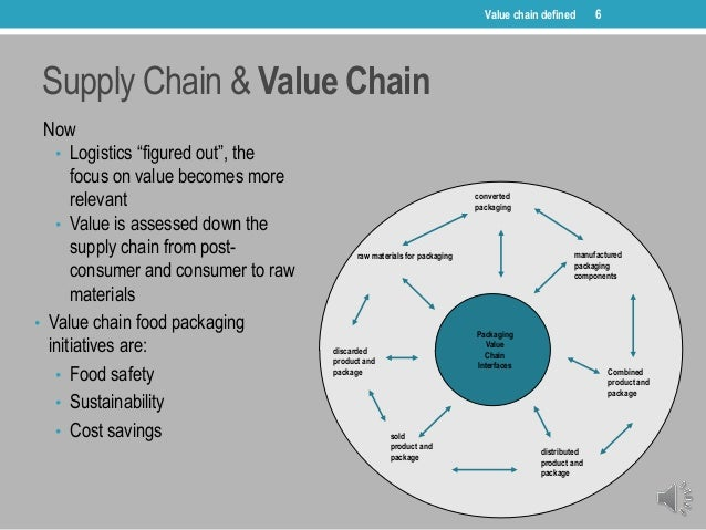 value chain analysis for kraft food Free essays on does kraft foods portfolio exhibit good strategic fit what value chain matchups do you see for students 1 - 30.