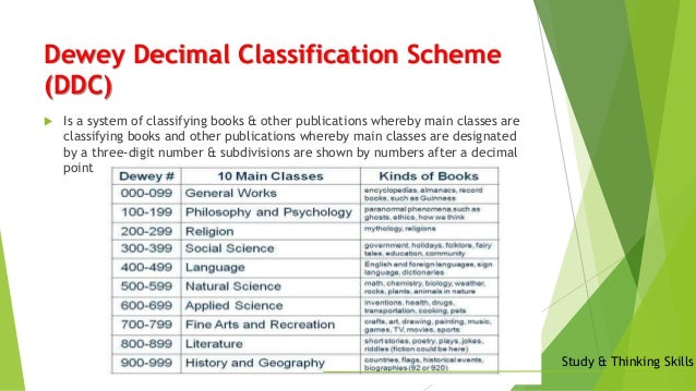 library classification essay Request (pdf) | library classificati | arguing that an established technical terminology is crucial to the development of a discipline, and that classification terminology is neither well settled nor widely used by its exponents, this paper provides an explanation of some of the concepts.