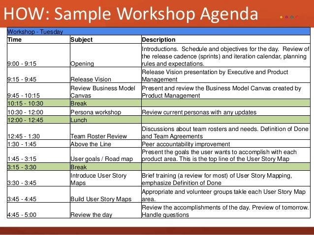 The Product Wall Release Planning Workshop by Alan Dayley – Sample Agenda Planner