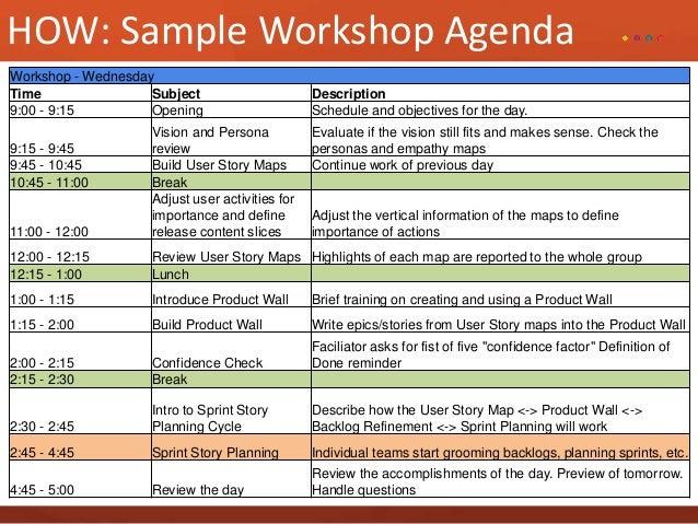 Running a Strategic Planning Session