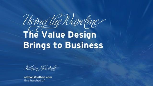 Us The Value Design Brings to Business N e nathan@nathan.com @nathanshedroff droff Wą e
