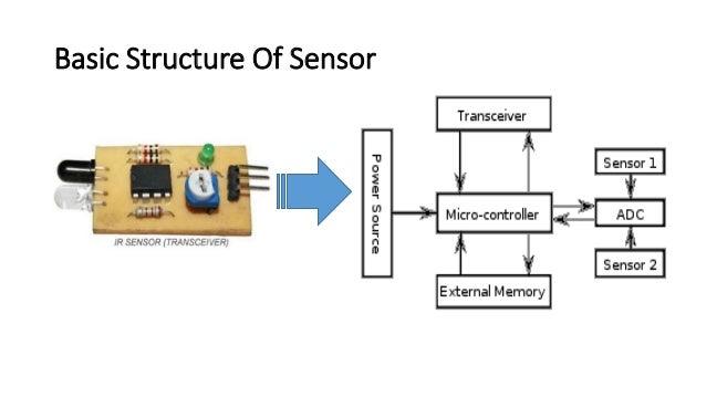Using Tiny Os In Wireless Sensor Network