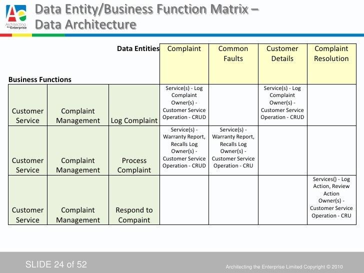 Business entity matrix paper