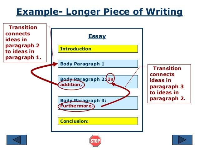 essay body paragraph transitions We'll look at each type of paragraph, and at transitions and each reason would be discussed in the main body of the essay main body paragraphs (3.