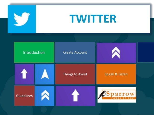 TWITTER    Introduction   Create Account                   Things to Avoid   Speak & ListenGuidelines
