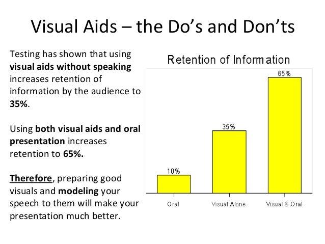 Unique visual aids for presentation