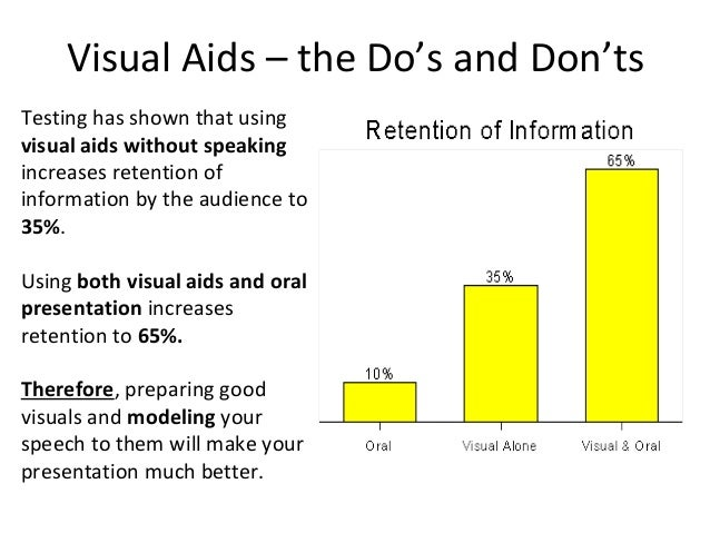 visual aids in presentations Preparing visual aids for presentations, 4th edition  aids and storyboarding,  and a walkthrough that shows how to prepare a visual display using powerpoint.