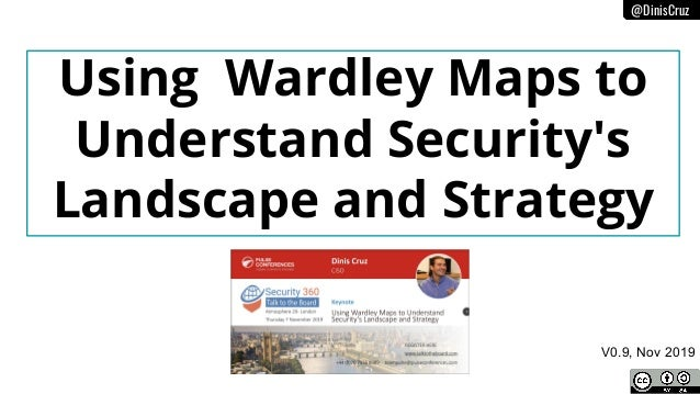 @DinisCruz Using Wardley Maps to Understand Security's Landscape and Strategy V0.9, Nov 2019