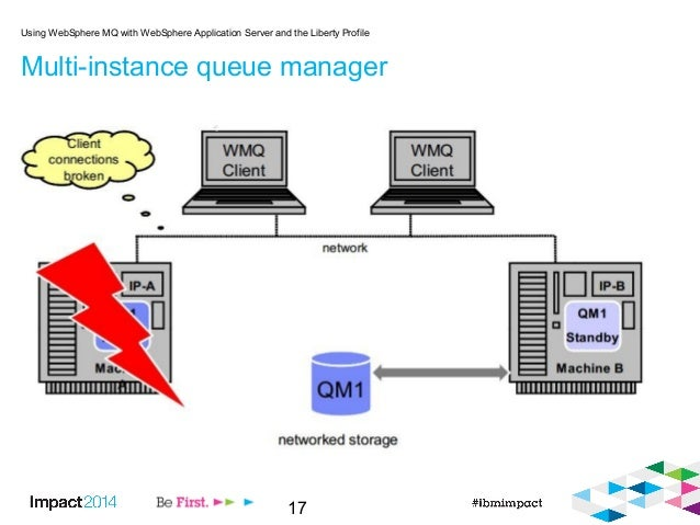 17 Multi-instance queue manager Using WebSphere MQ with WebSphere Application Server and the Liberty Profile
