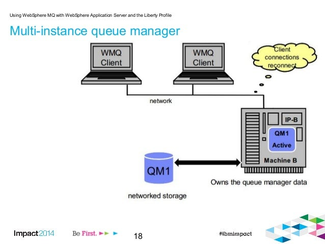 18 Multi-instance queue manager Using WebSphere MQ with WebSphere Application Server and the Liberty Profile