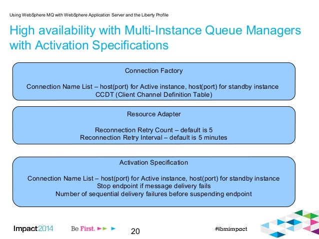 20 High availability with Multi-Instance Queue Managers with Activation Specifications Using WebSphere MQ with WebSphere A...