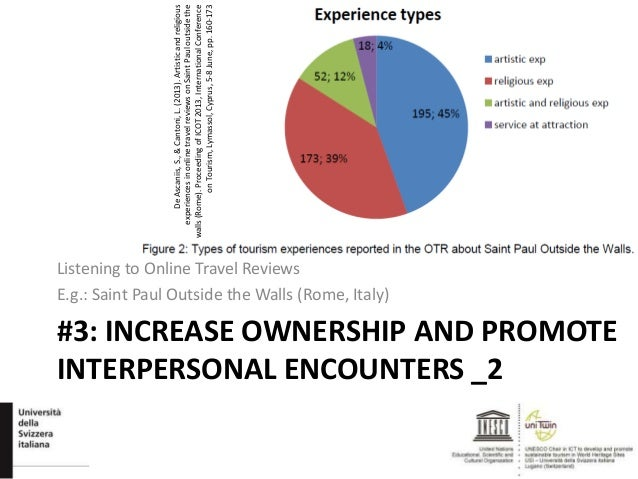 #3: INCREASE OWNERSHIP AND PROMOTE INTERPERSONAL ENCOUNTERS _2 Listening to Online Travel Reviews E.g.: Saint Paul Outside...