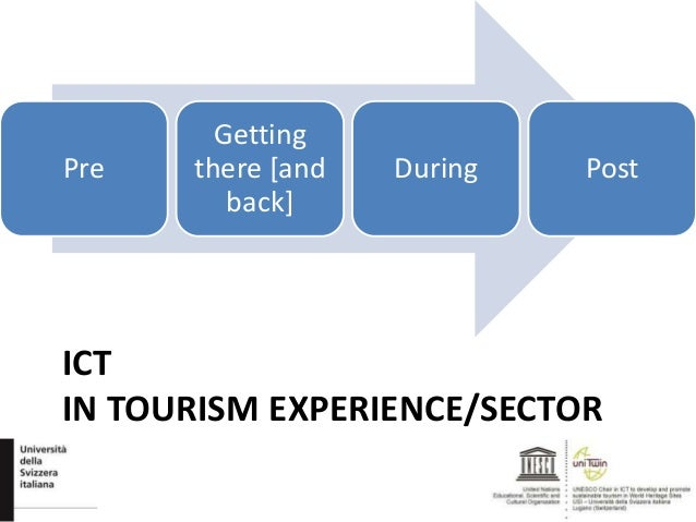 ICT IN TOURISM EXPERIENCE/SECTOR Pre Getting there [and back] During Post