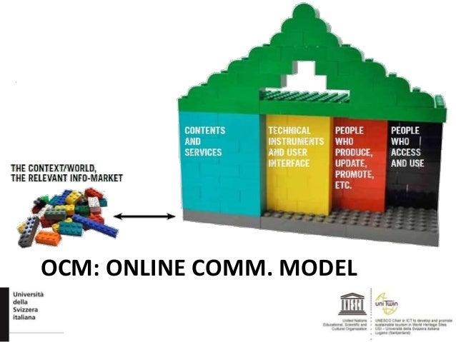 OCM: ONLINE COMM. MODEL