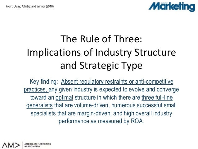 From: The Rule of Three: Implications of Industry Structure and Strategic Type Key finding: Absent regulatory restraints o...