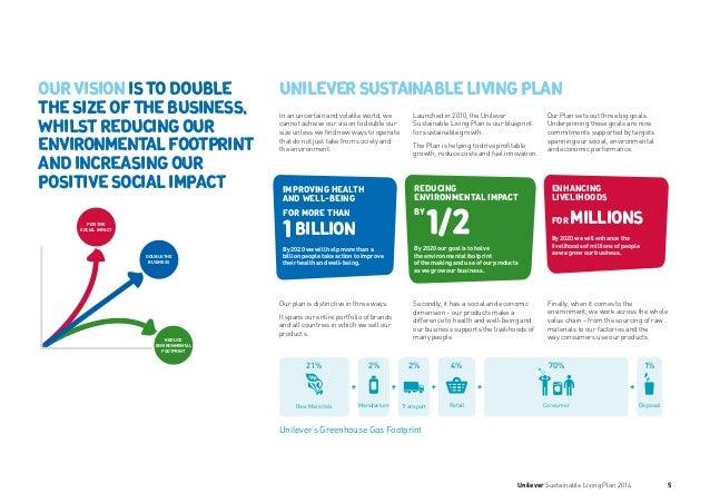 Unilever's trailblazing environmental plan