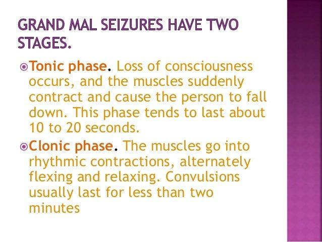 symptoms of low testostrone