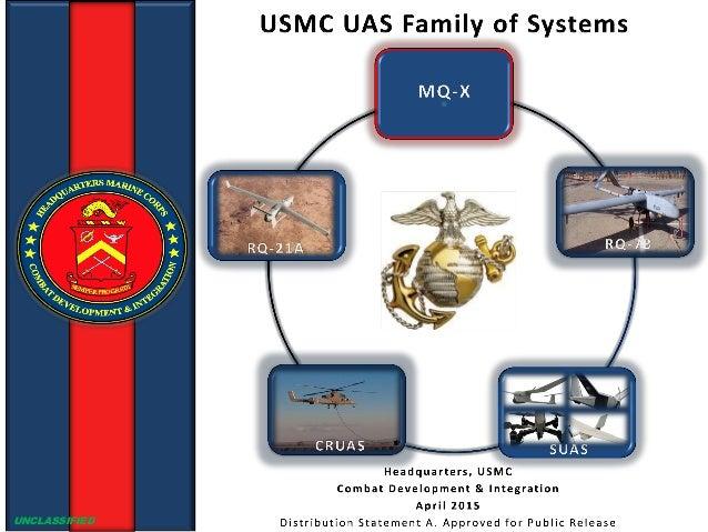 USMC UAS Family of Systems (April 2015)