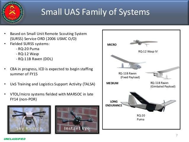 Usmc Uas Family Of Systems April 2015