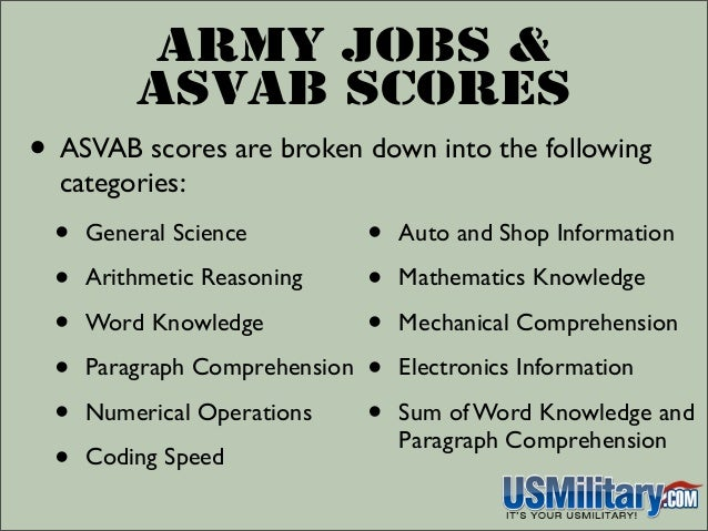 Requirements To Join The Army: Do You Have What It Takes?