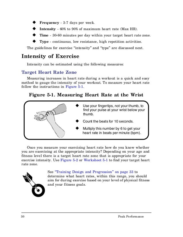 UsNavy Nutrition Excercise – Target Heart Rate Worksheet
