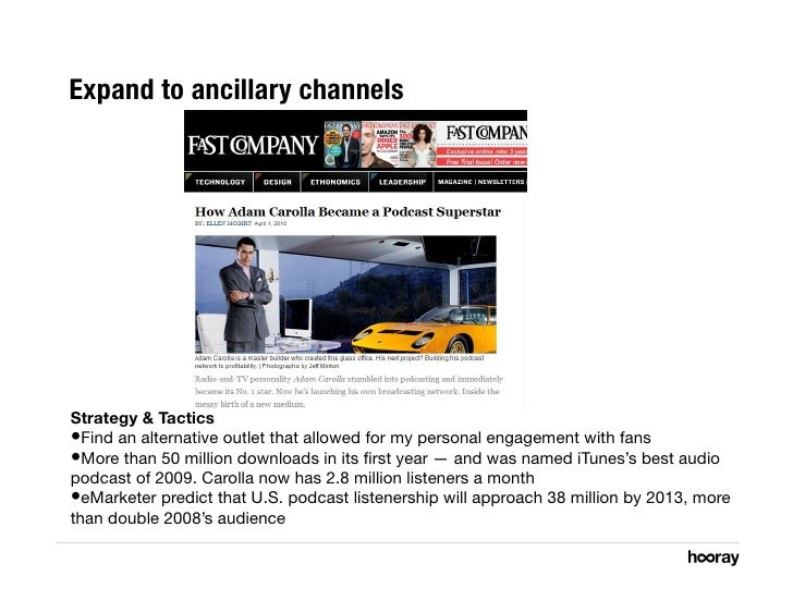 Expand to ancillary channels     Strategy & Tactics •Find an alternative outlet that allowed for my personal engagement w...