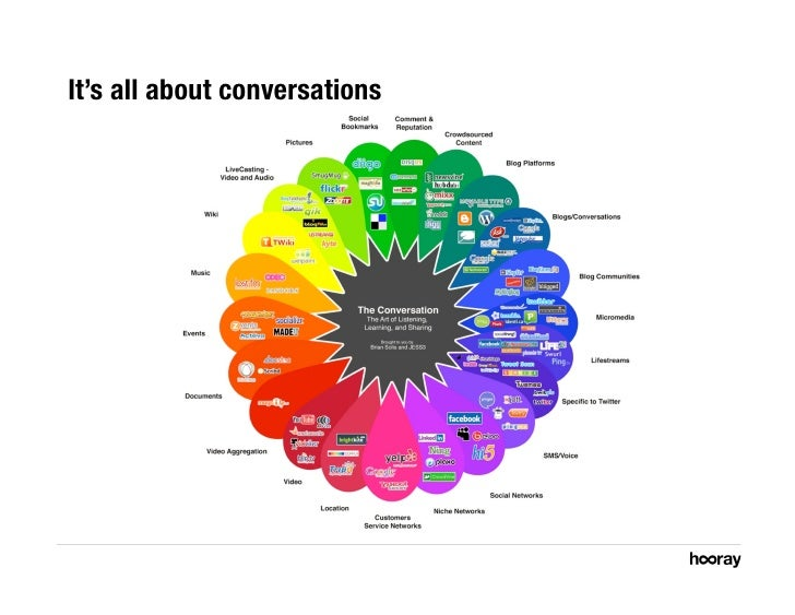 It's all about conversations