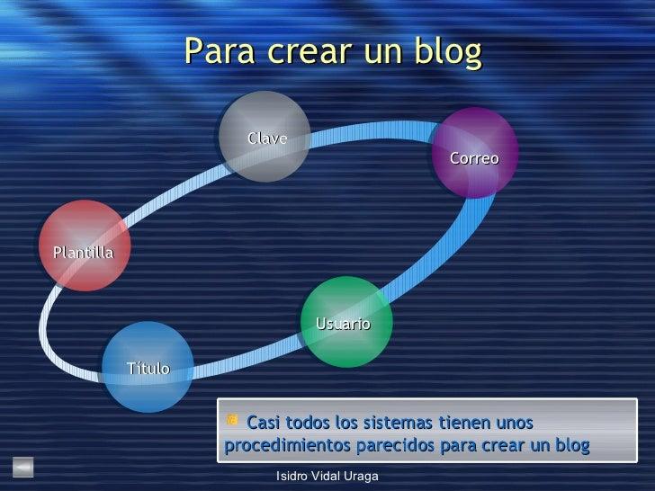 Para crear un blog Plantilla Clave Correo Usuario Título <ul><li>Casi todos los sistemas tienen unos procedimientos pare...