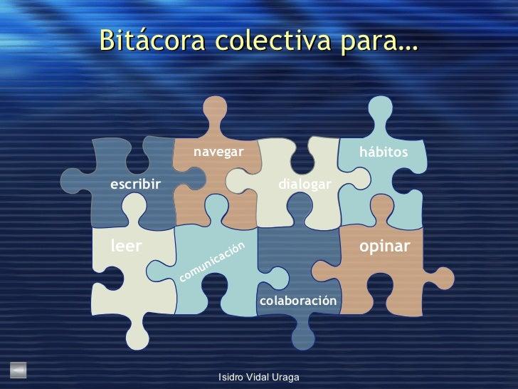 Bitácora colectiva para… navegar comunicación   dialogar colaboración hábitos opinar escribir leer