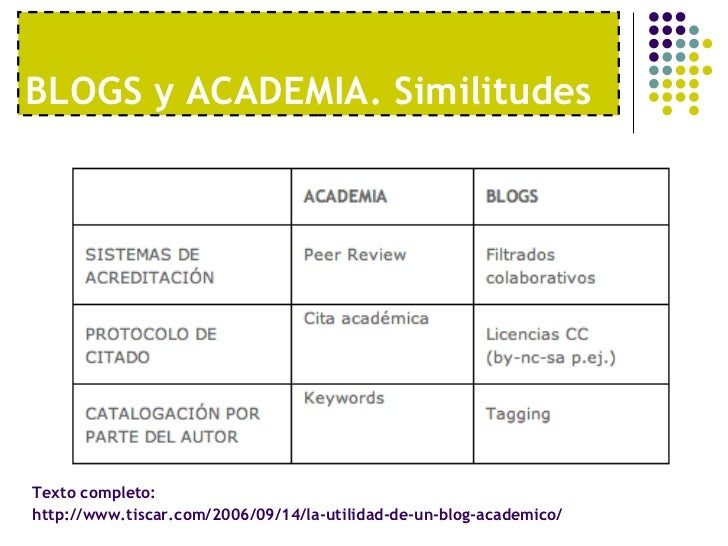 BLOGS y ACADEMIA. Similitudes Texto completo:  http://www.tiscar.com/2006/09/14/la-utilidad-de-un-blog-academico/