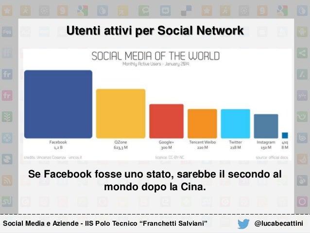 Utenti attivi per Social Network Se Facebook fosse uno stato, sarebbe il secondo al mondo dopo la Cina. Social Media e Azi...