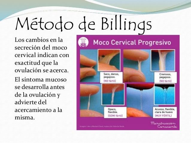 Metodo de ovulacion billings