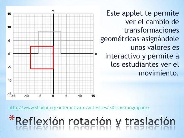 * Este applet te permite ver el cambio de transformaciones geométricas asignándole unos valores es interactivo y permite a...