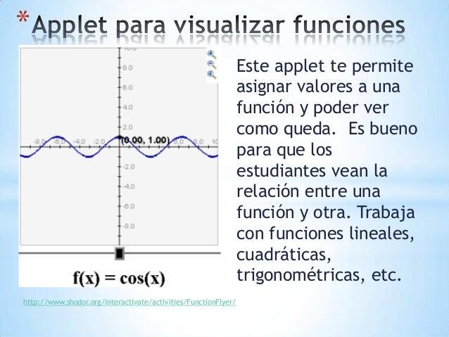 * Este applet te permite asignar valores a una función y poder ver como queda. Es bueno para que los estudiantes vean la r...